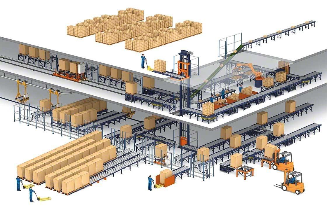 Diagrama que muestra cómo funciona una bodega automatizada con transportadores de carga