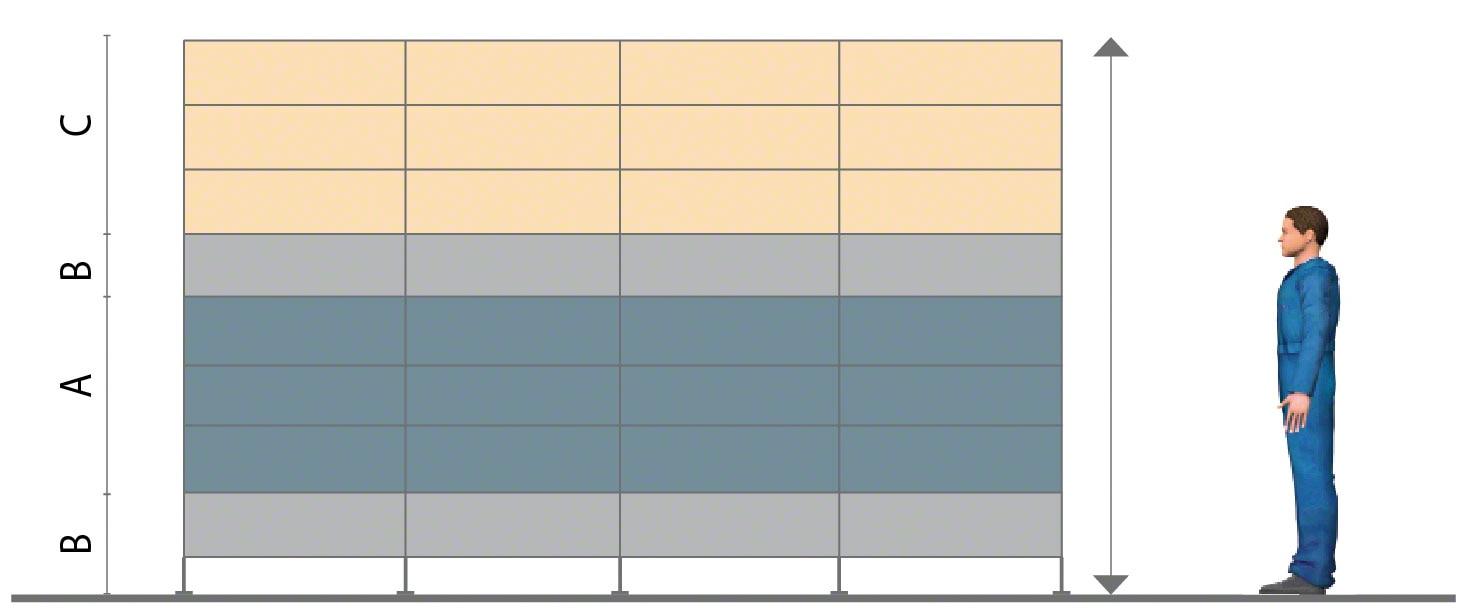 Distribución de un rack (normalmente se aplica al picking)