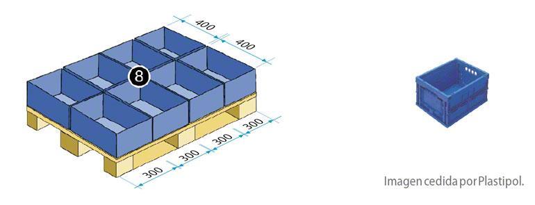 Caja de 300x400 mm (equivale en superficie a un octavo de europalet)