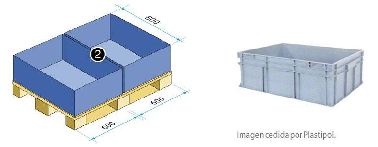 Caja de 800x600 mm (equivale en superficie a medio europalet)