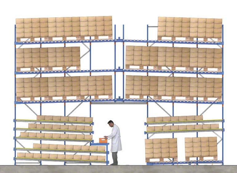 Ejemplo de picking en racks dinámicos con pallets de reserva en los niveles superiores.