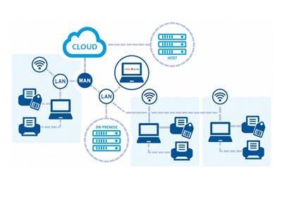 Software logístico, el futuro está en la nube