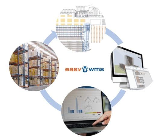 Easy WMS dirigirá las operativas de la bodega de Exphar en Bélgica