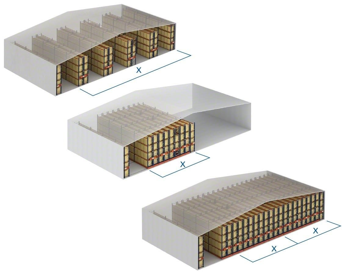 Comparativa de capacidad de almacenaje entre estanterías convencionales y estanterías móviles, muy utilizadas en cámaras frigoríficas.