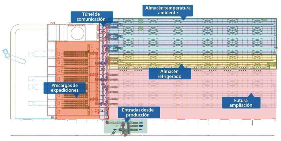Plano de la bodega frigorífica Dafsa en el que se distinguen las zonas a distintas temperaturas