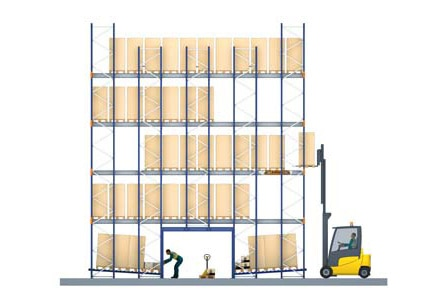 Ejemplo de un almacén compacto con Pallet Shuttle y nivel de picking.