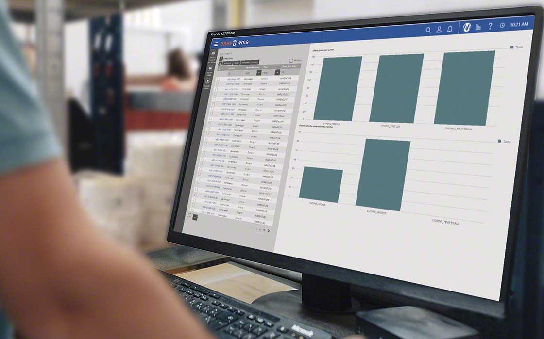Aplicar una estrategia omnicanal para la preparación de pedidos pasa por instalar un WMS