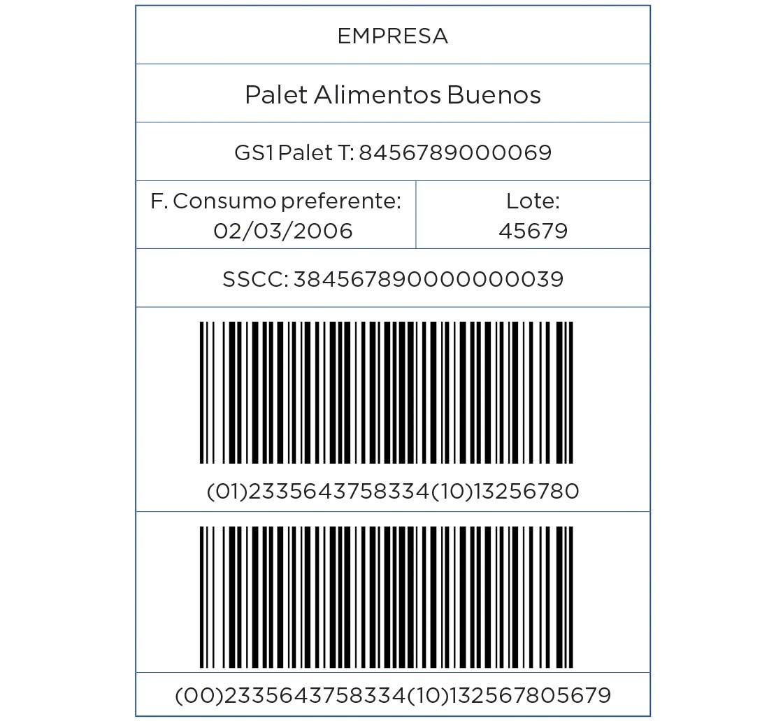 Ejemplo de etiqueta GS1-128