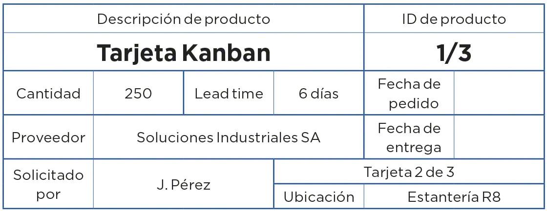 Ejemplo de tarjeta Kanban
